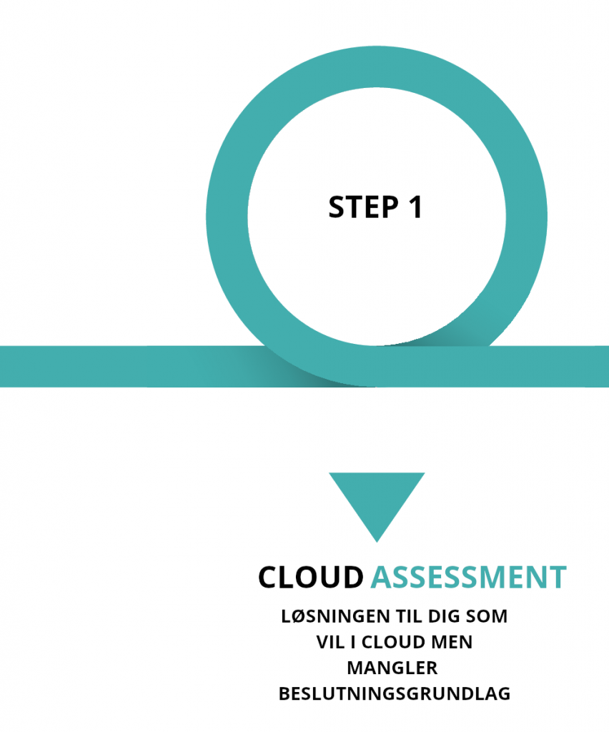 MB Solutions - azure assessment